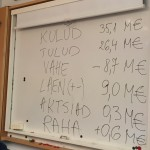 """""""Vana kooli"""" tabel eelarve põhinumbritest"""